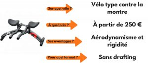 infographie-triathlon-prolongateurs-fixe