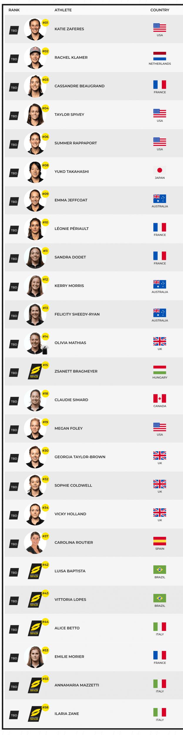 superleague-triathlon-2020-femmes